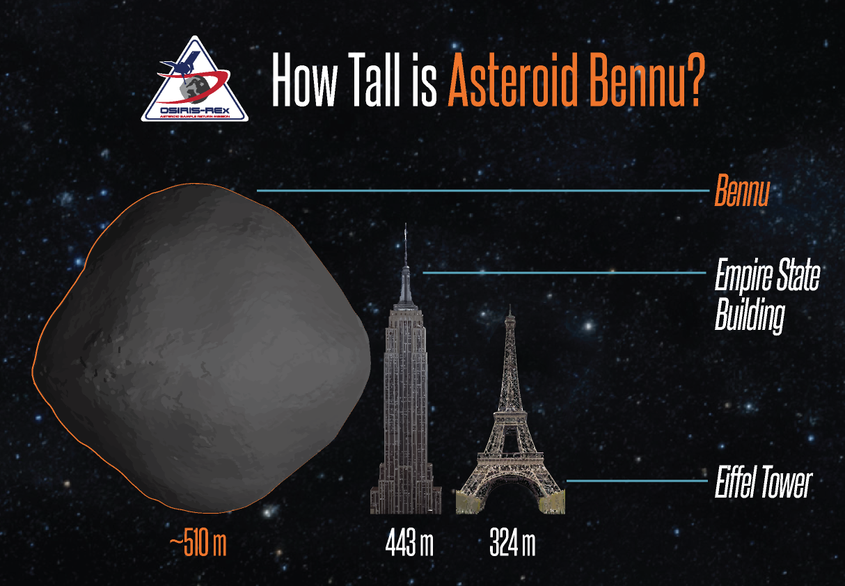 How tall is Bennu?