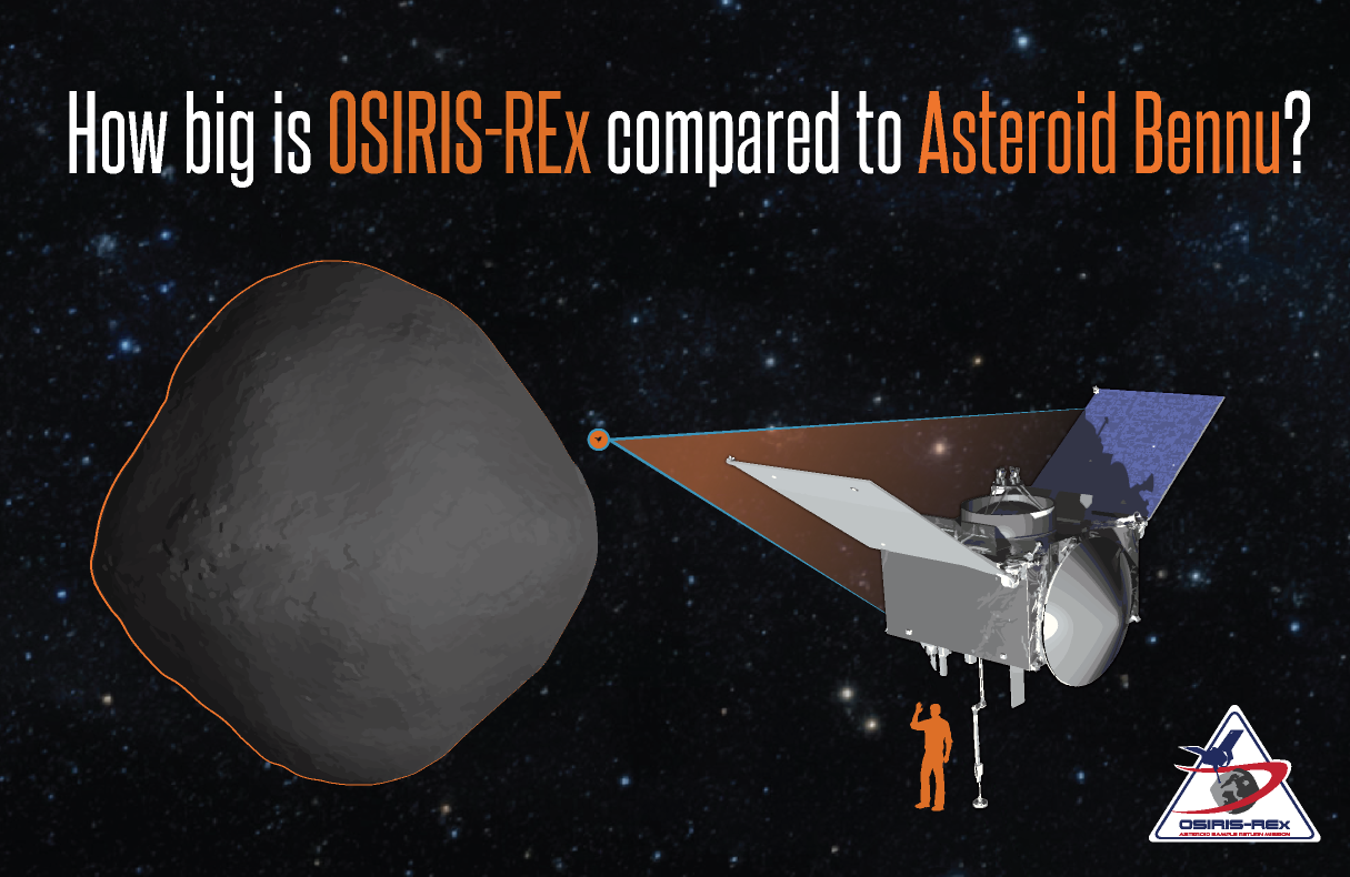 How big is OSIRIS-REx compared to Bennu?
