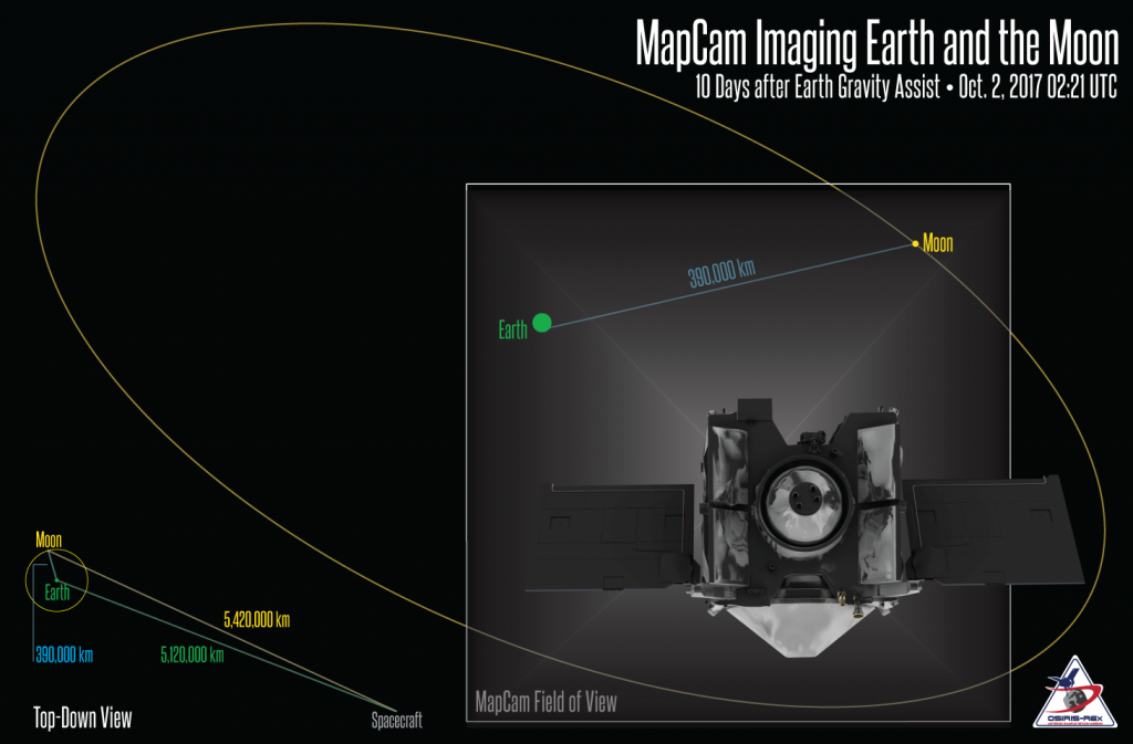 Graphic - MapCam Imaging Earth and Moon After EGA