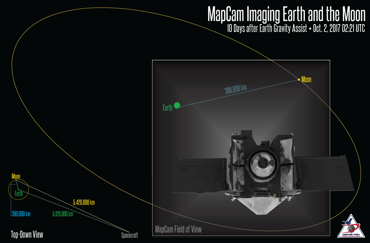 Spacecraft Perspective: MapCam Imaging Earth and the Moon
