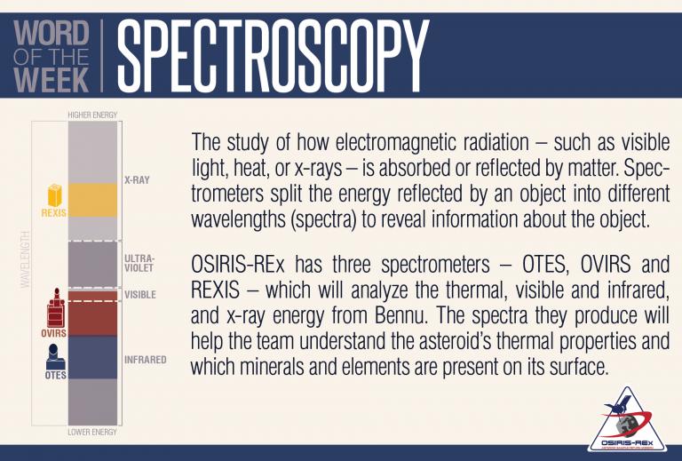 word of the week spectroscopy osiris rex mission