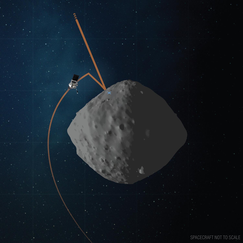 NASA's OSIRIS-REx Is One Rehearsal Away from Touching Asteroid Bennu
